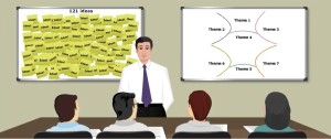 Learning to apply 'brainstorming' to develop strategy