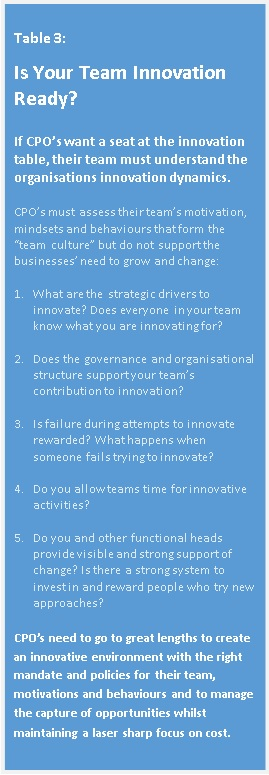 Is Your Team Innovation Ready?