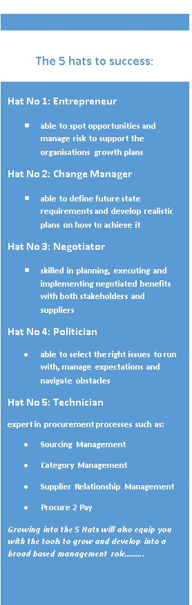 5 Hats to Success