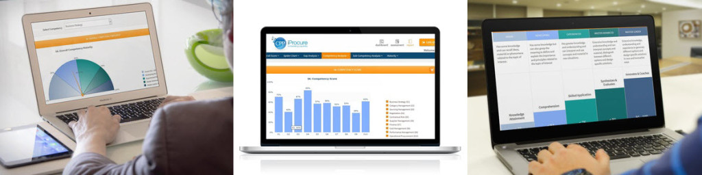 iProcure provides market leading analytics and reporting to your desktop
